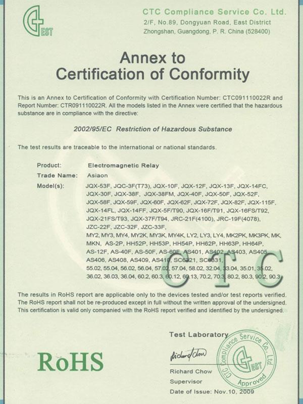 Certificate-bierenjiadezhengshu